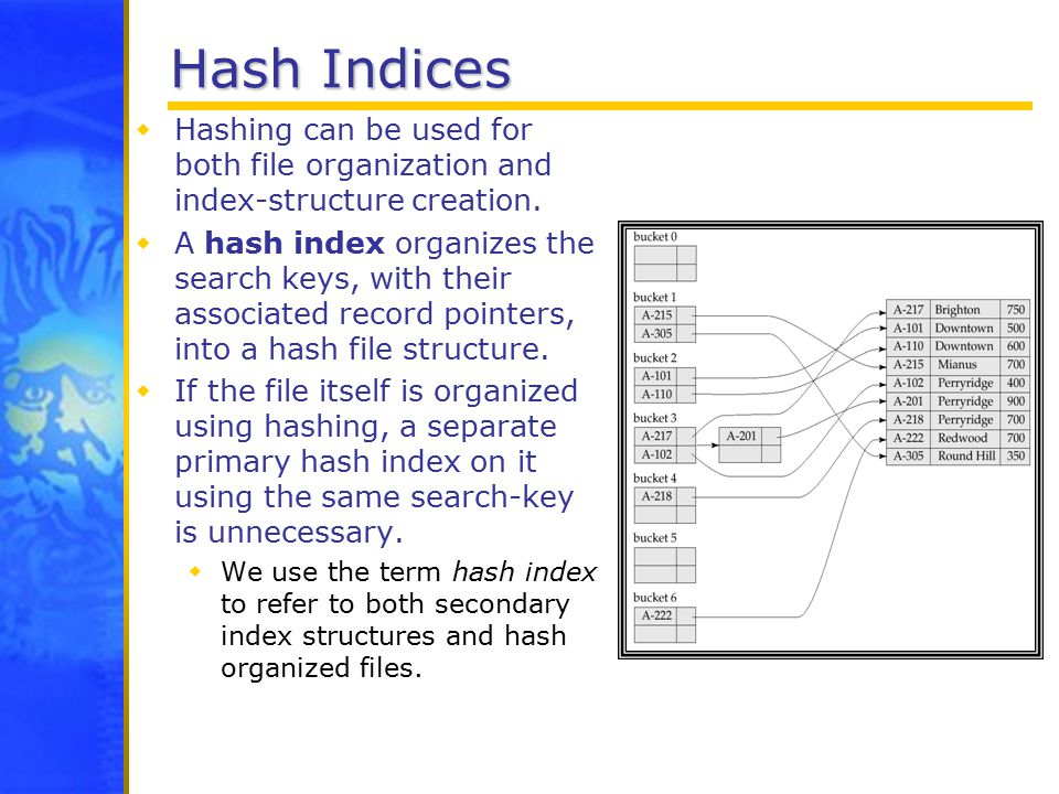 Hash Indices  Hashing can be used for both file organization and index-structure creation.