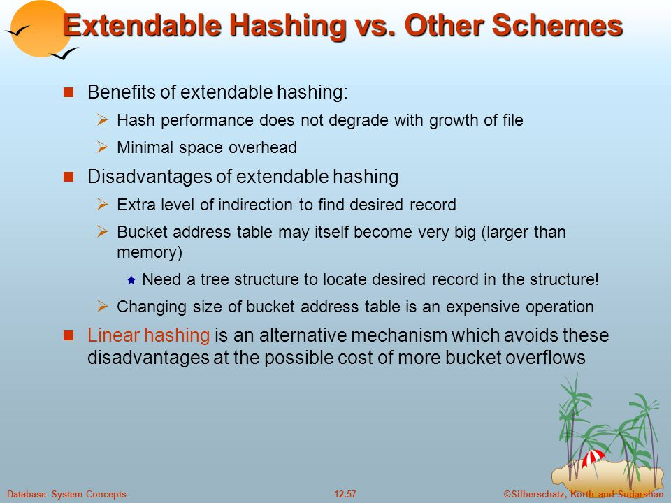 ©Silberschatz, Korth and Sudarshan12.57Database System Concepts Extendable Hashing vs.