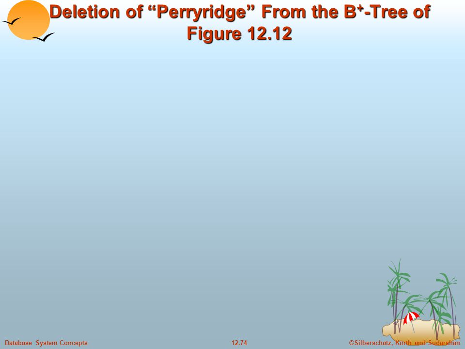 ©Silberschatz, Korth and Sudarshan12.74Database System Concepts Deletion of Perryridge From the B + -Tree of Figure 12.12