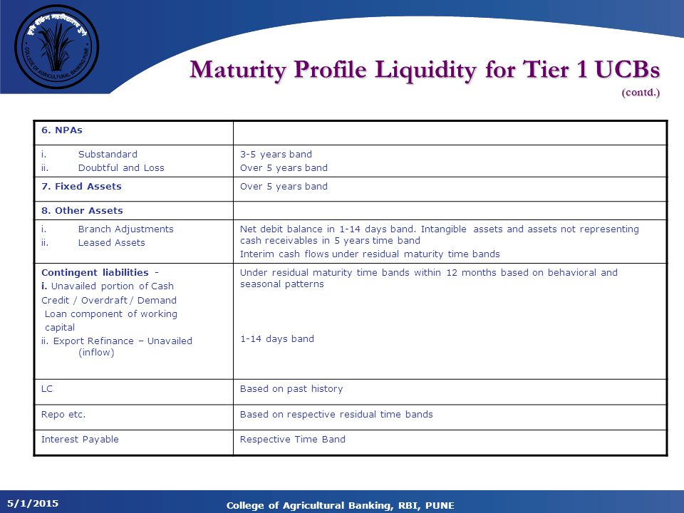 5/1/2015 College of Agricultural Banking, RBI, PUNE Maturity Profile Liquidity for Tier 1 UCBs (contd.) 6.