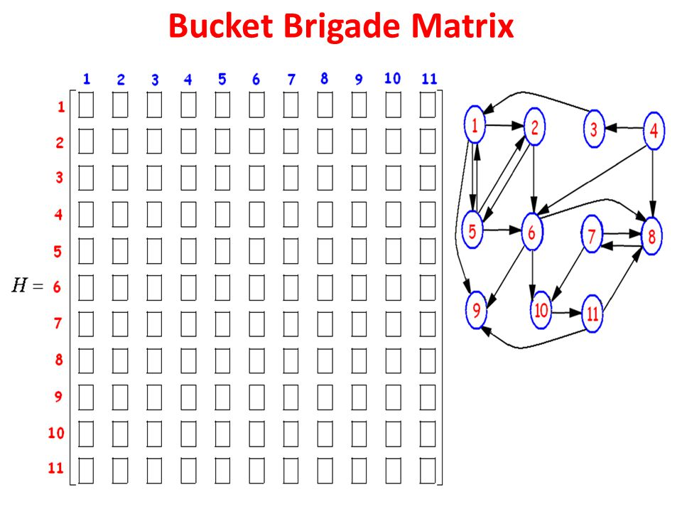 Bucket Brigade Matrix