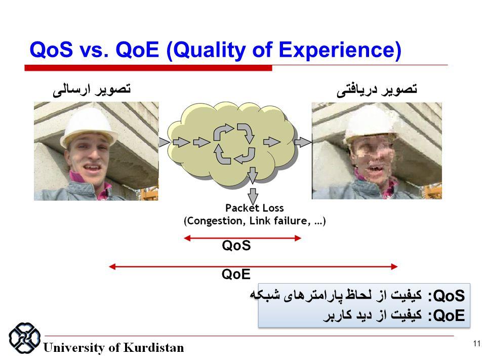 11 تصویر ارسالی تصویر دریافتی QoS vs.