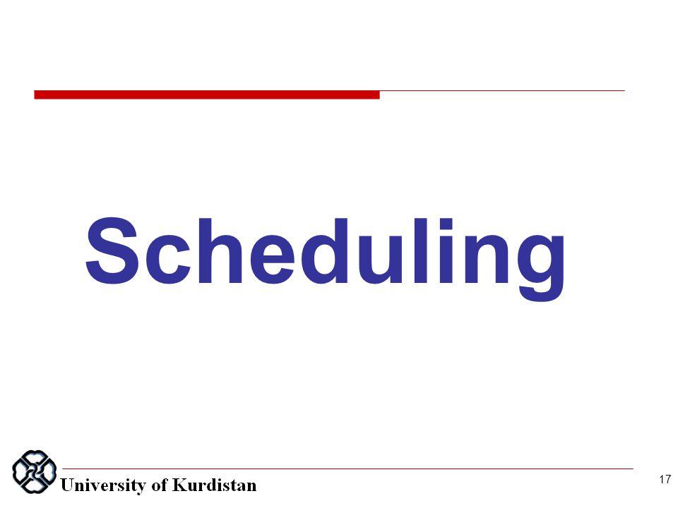 17 Scheduling