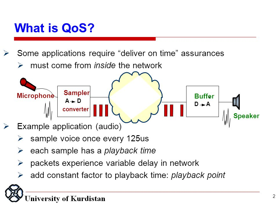 "What is QoS?  Some applications require ""deliver on time"" assurances  must come from inside the network  Example application (audio)  sample voice"
