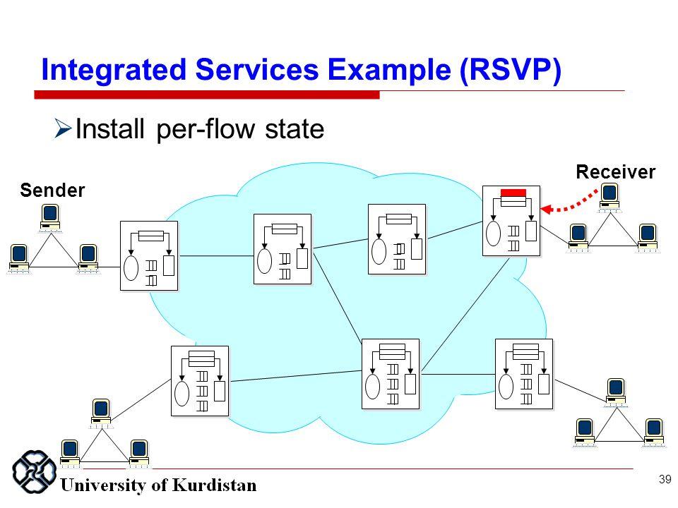 Sender Receiver  Install per-flow state 39