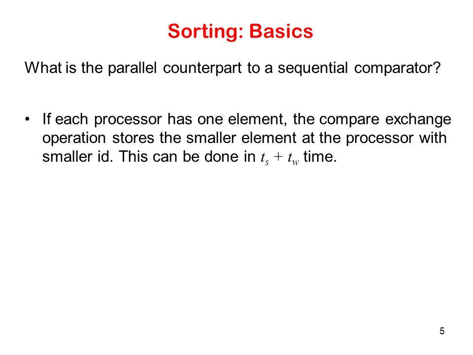 56 Mapping Bitonic Sort to Hypercubes Communication characteristics of bitonic sort on a hypercube.