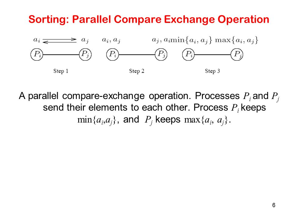 17 Parallel Odd-Even Transposition Consider the one item per processor case.