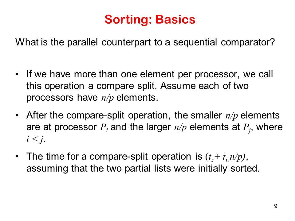 40 Sorting Networks: Bitonic Sort A bitonic sorting network sorts n elements in Θ(log 2 n) time.