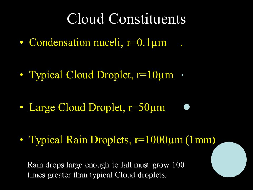 Forms of Precipitation 2) rain - precipitation arriving at the surface in the form of liquid droplets, usually between 5µm and 5mm in size.
