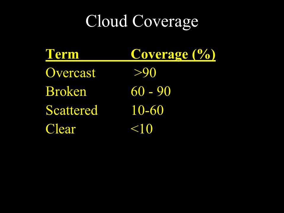 Cloud Coverage TermCoverage (%) Overcast >90 Broken 60 - 90 Scattered10-60 Clear <10