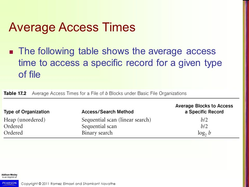 Copyright © 2011 Ramez Elmasri and Shamkant Navathe Average Access Times The following table shows the average access time to access a specific record for a given type of file