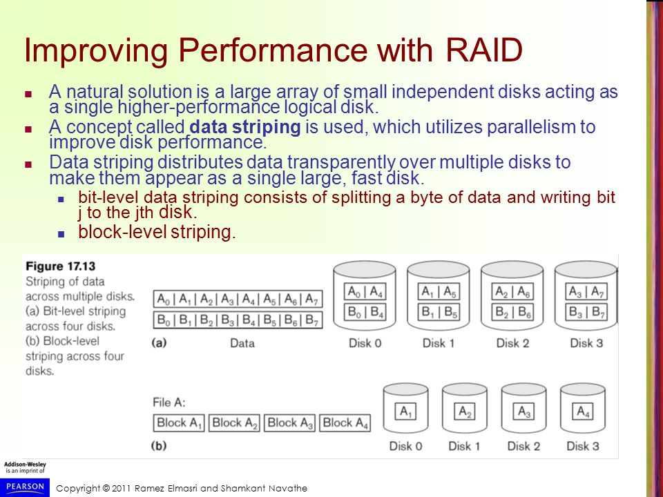 Copyright © 2011 Ramez Elmasri and Shamkant Navathe Improving Performance with RAID A natural solution is a large array of small independent disks acting as a single higher-performance logical disk.