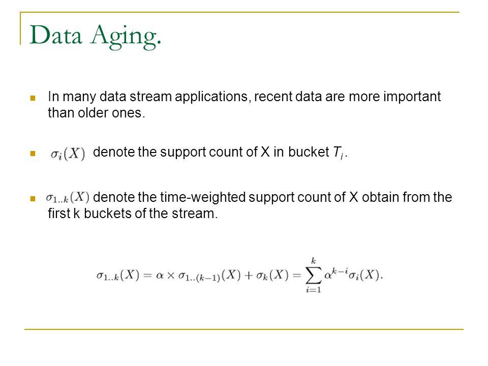 Algorithm.AFC provides the following accuracy guarantees: 1.
