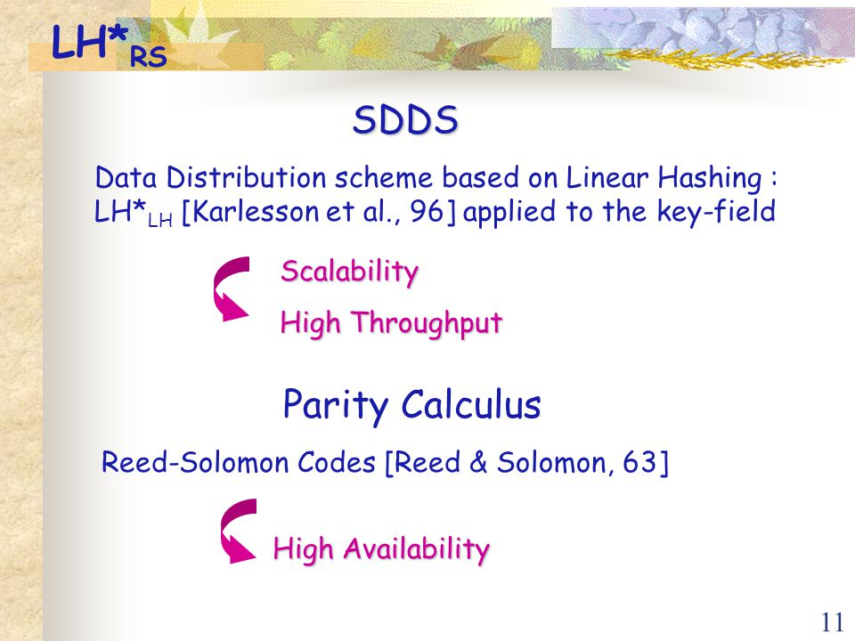 11 LH* RSSDDS Data Distribution scheme based on Linear Hashing : LH* LH [Karlesson et al., 96] applied to the key-field Parity Calculus Reed-Solomon C