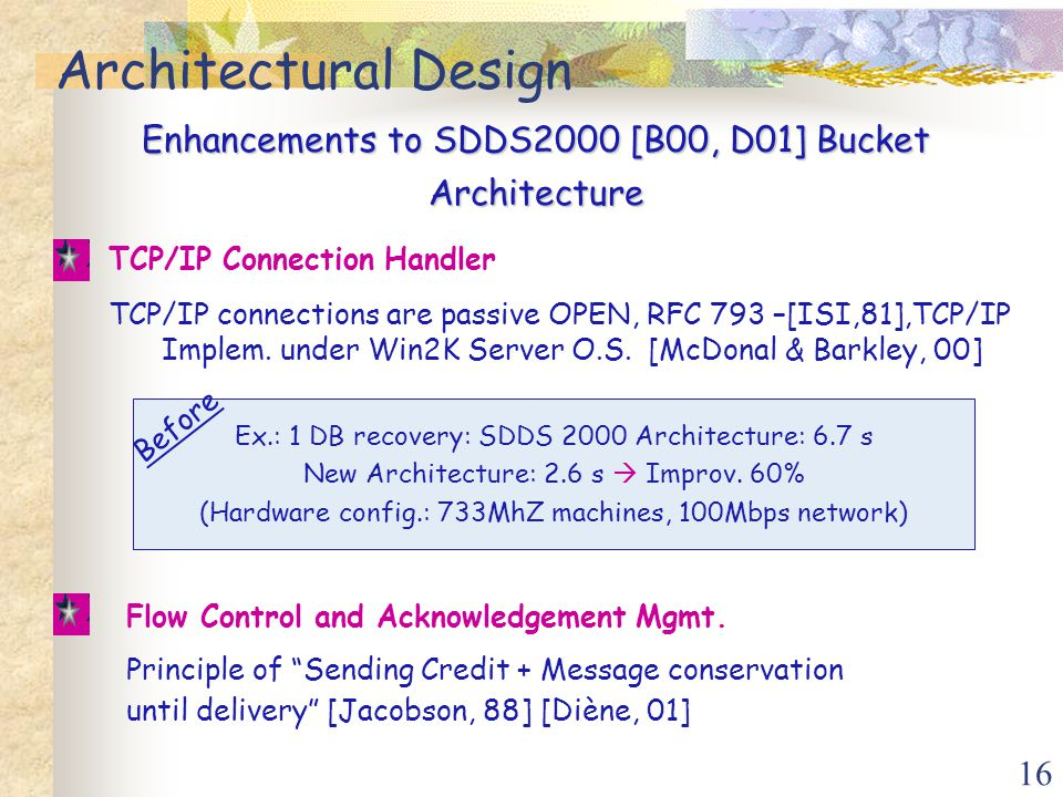 16 Architectural Design TCP/IP Connection Handler TCP/IP connections are passive OPEN, RFC 793 –[ISI,81],TCP/IP Implem.