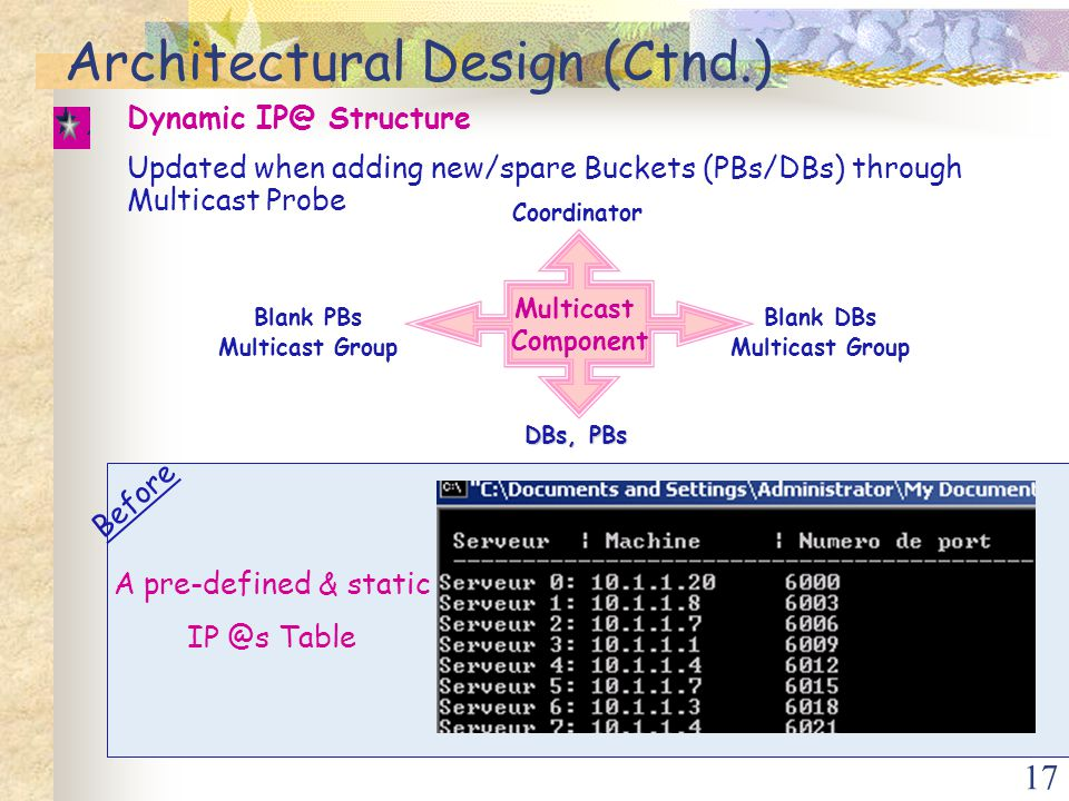 17 Architectural Design (Ctnd.) A pre-defined & static IP @s Table Dynamic IP@ Structure Updated when adding new/spare Buckets (PBs/DBs) through Multicast Probe DBs, PBs Coordinator Blank DBs Multicast Group Blank PBs Multicast Group Multicast Component Before