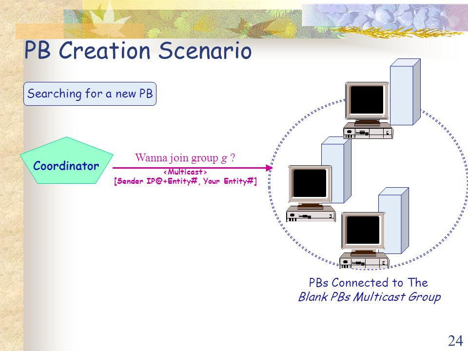 24 PB Creation Scenario Coordinator PBs Connected to The Blank PBs Multicast Group Wanna join group g ? [Sender IP@+Entity#, Your Entity#] Searching f