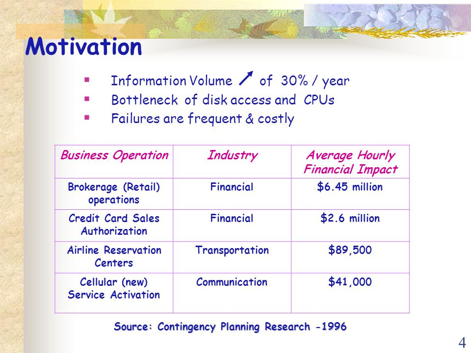 4 Motivation  Information Volume of 30% / year  Bottleneck of disk access and CPUs  Failures are frequent & costly Business OperationIndustryAverage Hourly Financial Impact Brokerage (Retail) operations Financial$6.45 million Credit Card Sales Authorization Financial$2.6 million Airline Reservation Centers Transportation$89,500 Cellular (new) Service Activation Communication$41,000 Source: Contingency Planning Research -1996