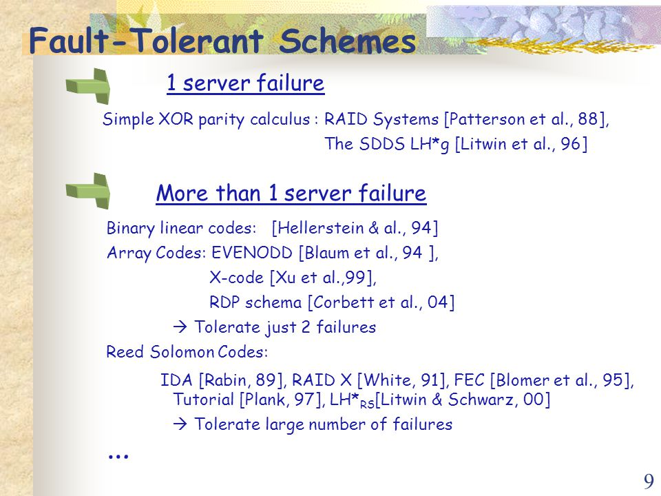 9 Fault-Tolerant Schemes 1 server failure More than 1 server failure Binary linear codes: [Hellerstein & al., 94] Array Codes: EVENODD [Blaum et al., 94 ], X-code [Xu et al.,99], RDP schema [Corbett et al., 04]  Tolerate just 2 failures Reed Solomon Codes: IDA [Rabin, 89], RAID X [White, 91], FEC [Blomer et al., 95], Tutorial [Plank, 97], LH* RS [Litwin & Schwarz, 00]  Tolerate large number of failures … Simple XOR parity calculus : RAID Systems [Patterson et al., 88], The SDDS LH*g [Litwin et al., 96]