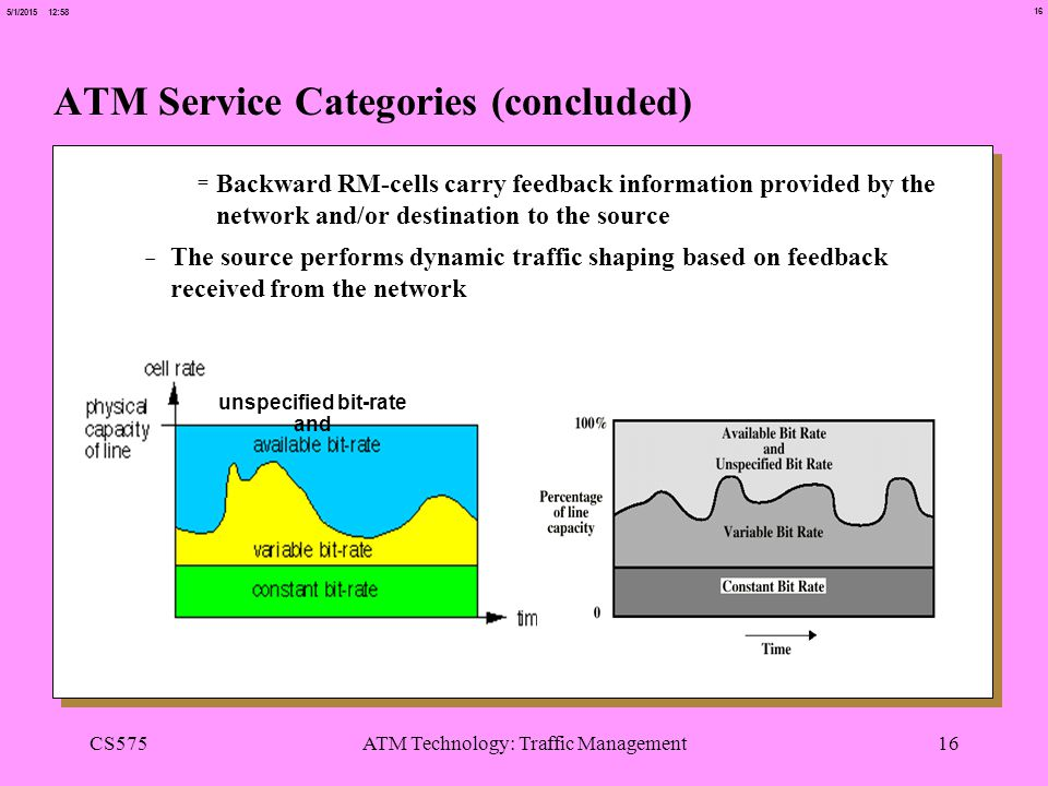 16 5/1/2015 12:58 CS575ATM Technology: Traffic Management16 ATM Service Categories (concluded) =Backward RM-cells carry feedback information provided by the network and/or destination to the source -The source performs dynamic traffic shaping based on feedback received from the network unspecified bit-rate and