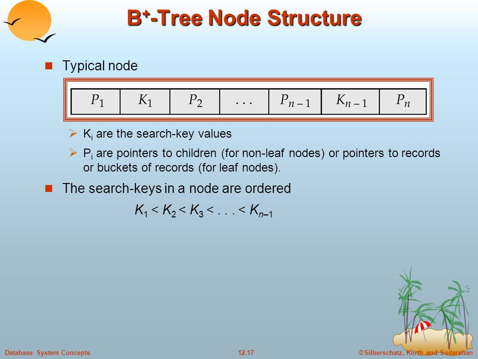 ©Silberschatz, Korth and Sudarshan12.17Database System Concepts B + -Tree Node Structure Typical node  K i are the search-key values  P i are pointers to children (for non-leaf nodes) or pointers to records or buckets of records (for leaf nodes).