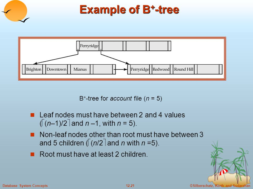 ©Silberschatz, Korth and Sudarshan12.21Database System Concepts Example of B + -tree Leaf nodes must have between 2 and 4 values (  (n–1)/2  and n –1, with n = 5).