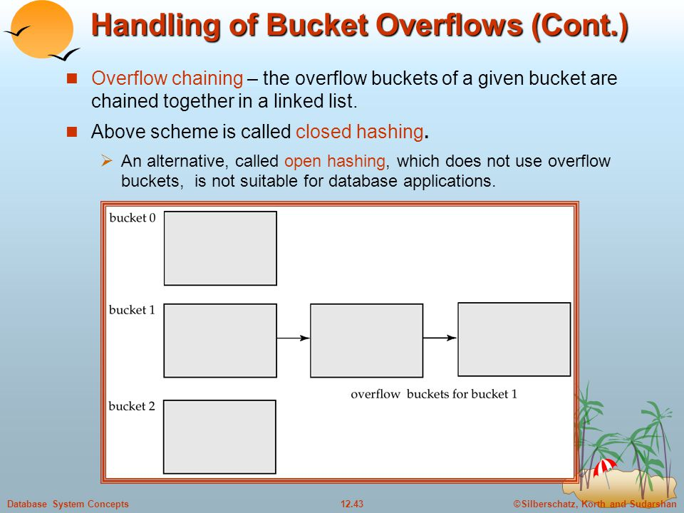 ©Silberschatz, Korth and Sudarshan12.43Database System Concepts Handling of Bucket Overflows (Cont.) Overflow chaining – the overflow buckets of a given bucket are chained together in a linked list.