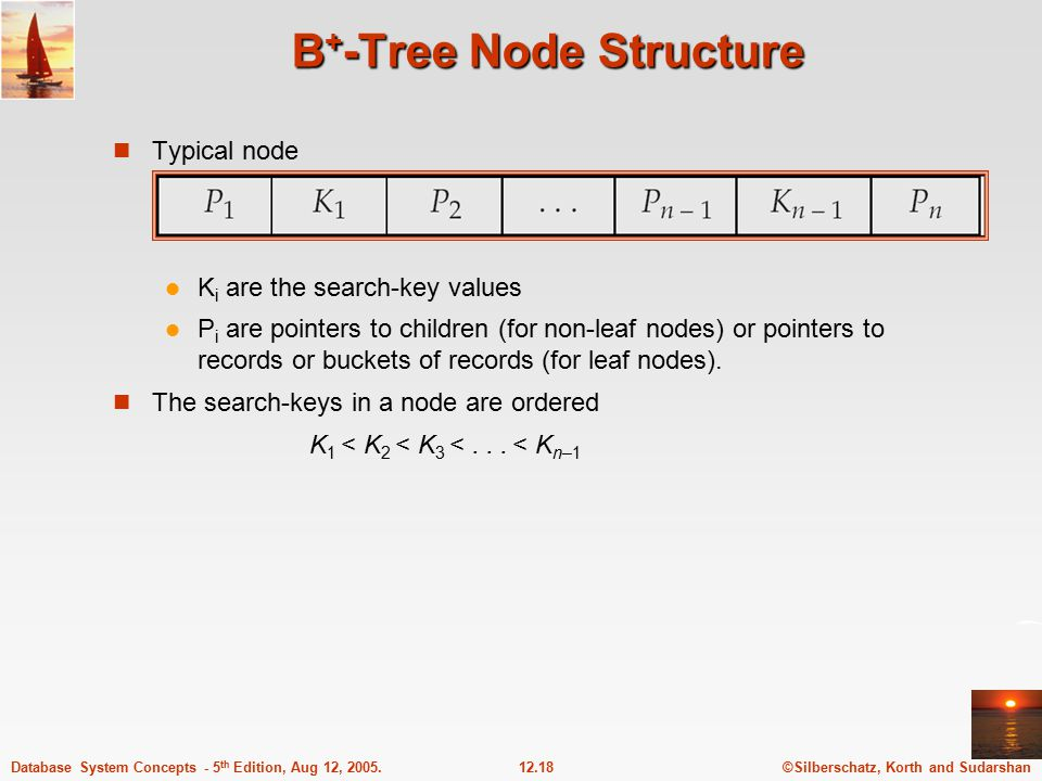 ©Silberschatz, Korth and Sudarshan12.18Database System Concepts - 5 th Edition, Aug 12, 2005. B + -Tree Node Structure Typical node K i are the search