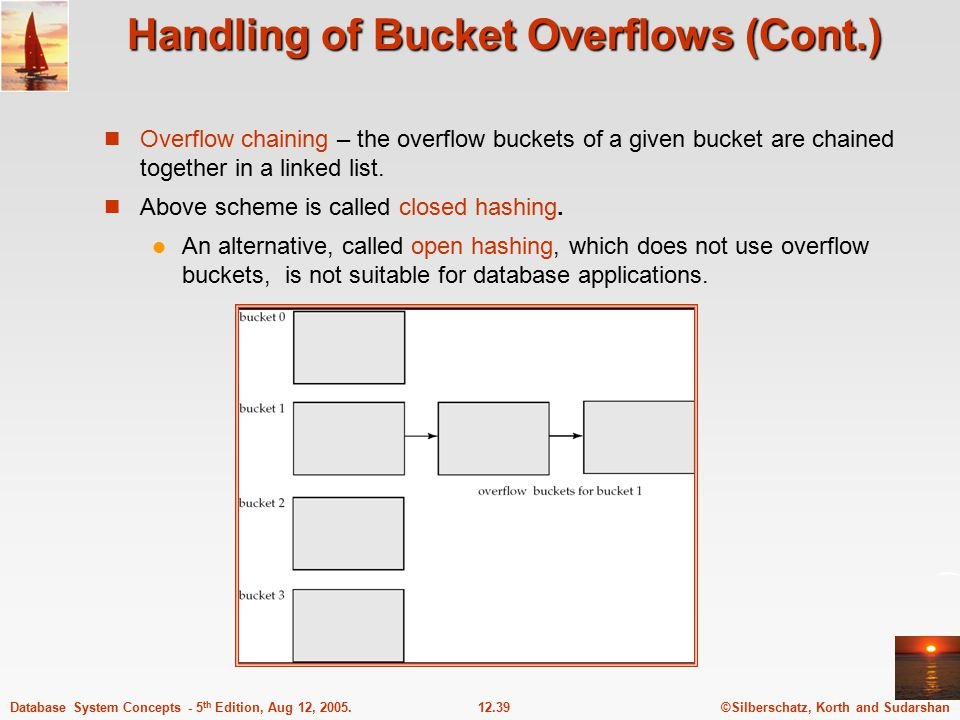 ©Silberschatz, Korth and Sudarshan12.39Database System Concepts - 5 th Edition, Aug 12, 2005. Handling of Bucket Overflows (Cont.) Overflow chaining –