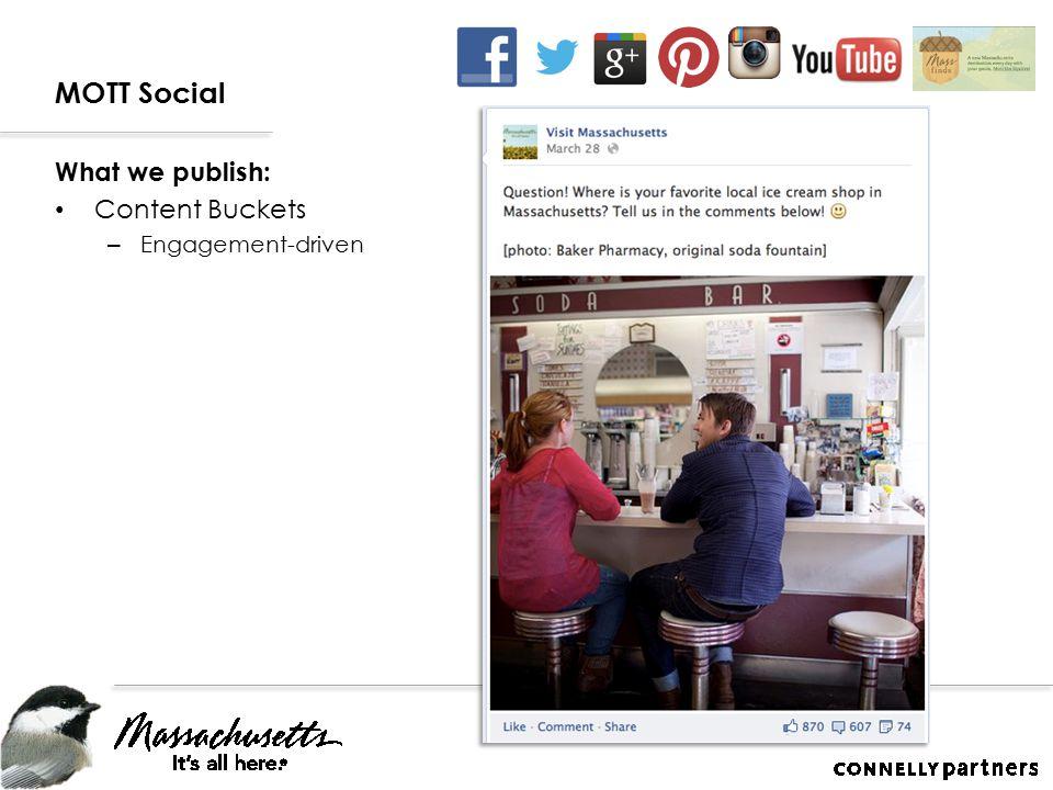 MOTT Social What we publish: Content Buckets – Engagement-driven