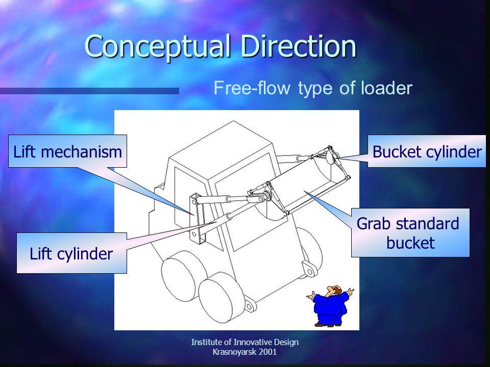 Institute of Innovative Design Krasnoyarsk 2001 Conceptual Direction Free-flow type of loader Bucket cylinder Grab standard bucket Lift mechanism Lift cylinder