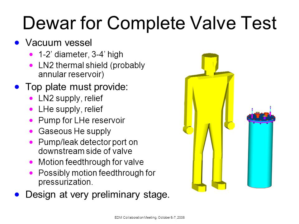 EDM Collaboration Meeting, October 5-7, 2006 Dewar for Complete Valve Test  Vacuum vessel  1-2' diameter, 3-4' high  LN2 thermal shield (probably annular reservoir)  Top plate must provide:  LN2 supply, relief  LHe supply, relief  Pump for LHe reservoir  Gaseous He supply  Pump/leak detector port on downstream side of valve  Motion feedthrough for valve  Possibly motion feedthrough for pressurization.