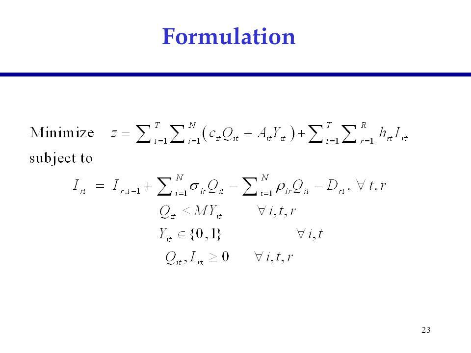 23 Formulation