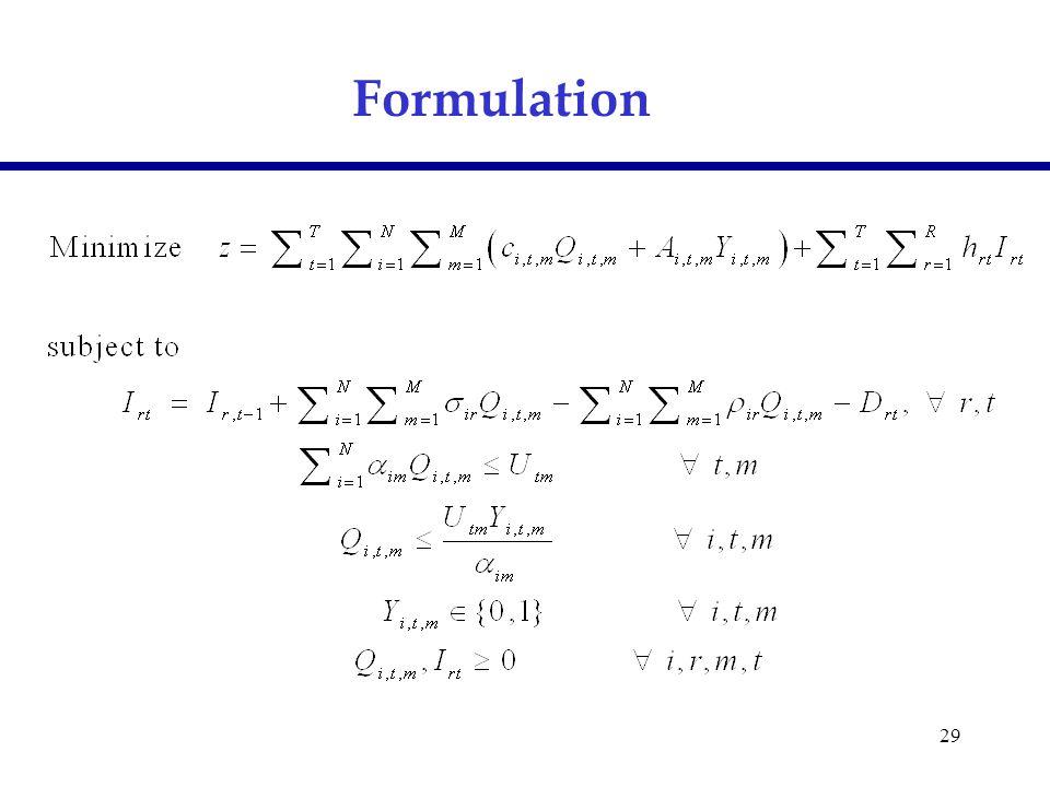 29 Formulation