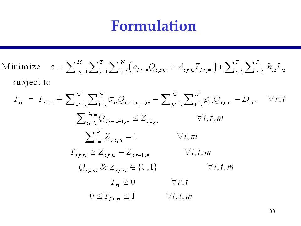 33 Formulation