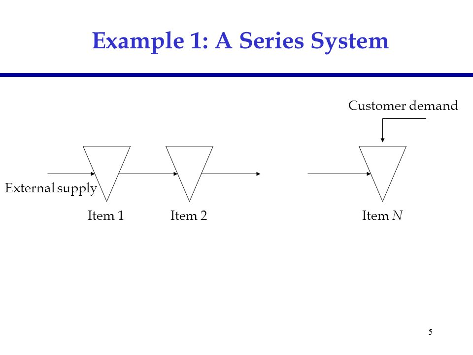 5 Example 1: A Series System Item N Item 1Item 2 Customer demand External supply