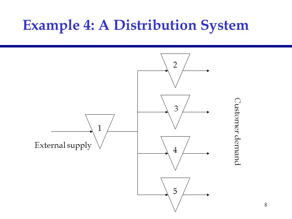 8 Example 4: A Distribution System External supply 1 Customer demand 2 5 4 3