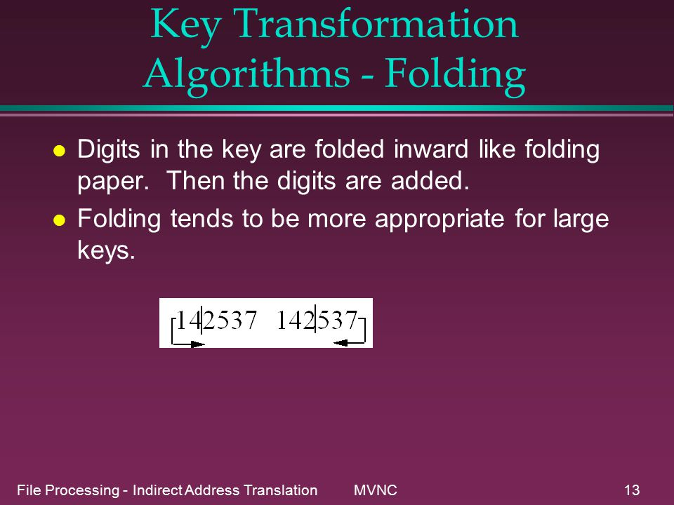 File Processing - Indirect Address Translation MVNC13 Key Transformation Algorithms - Folding l Digits in the key are folded inward like folding paper.