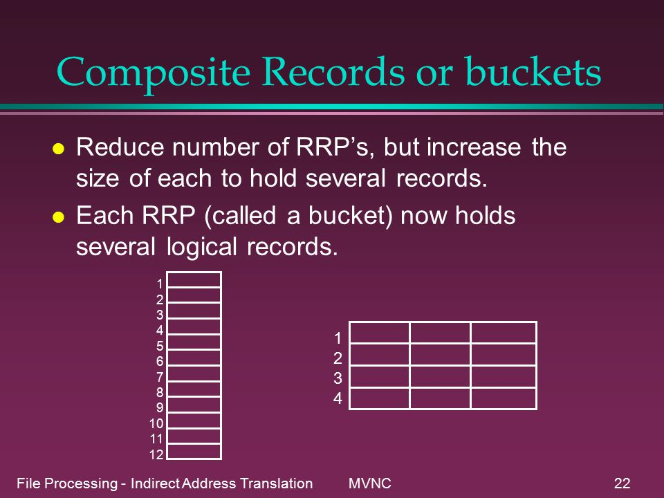 File Processing - Indirect Address Translation MVNC22 Composite Records or buckets l Reduce number of RRP's, but increase the size of each to hold several records.