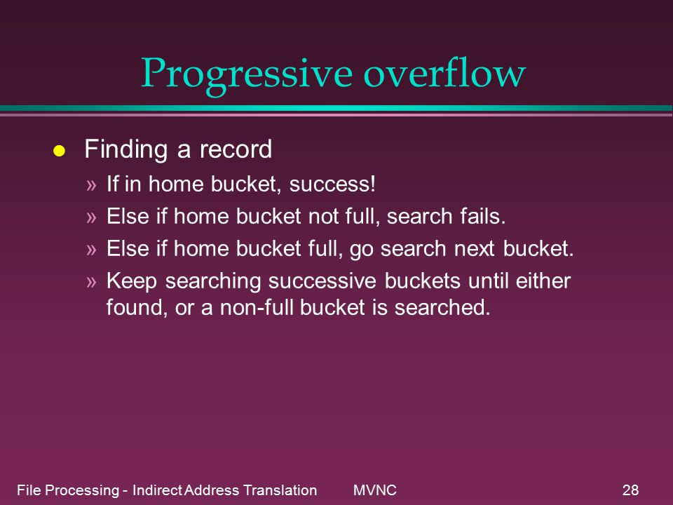 File Processing - Indirect Address Translation MVNC28 Progressive overflow l Finding a record »If in home bucket, success.