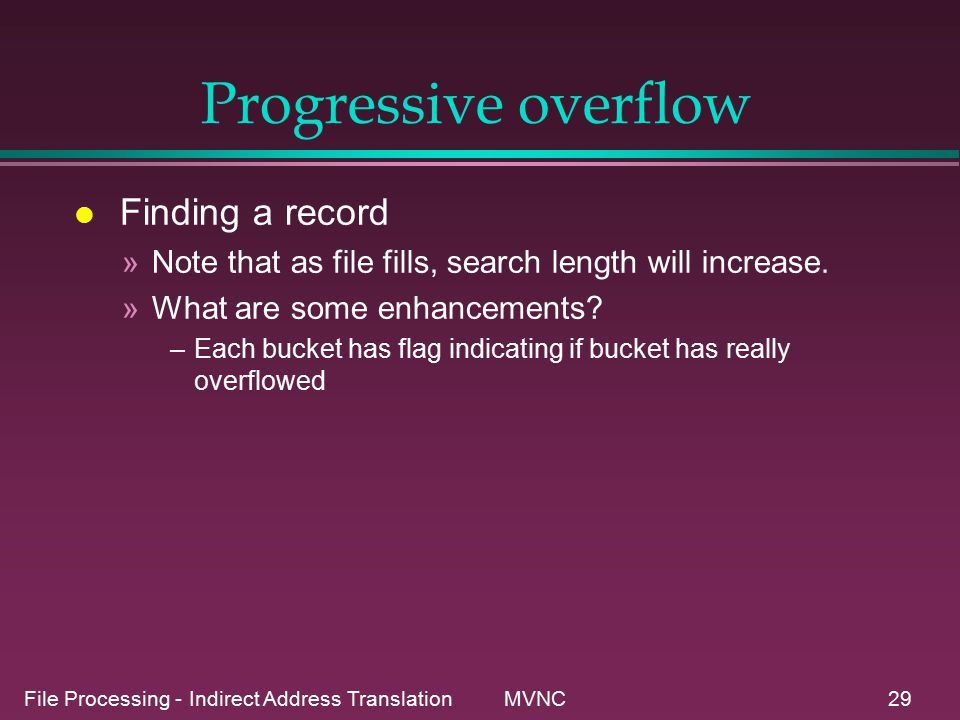 File Processing - Indirect Address Translation MVNC29 Progressive overflow l Finding a record »Note that as file fills, search length will increase.
