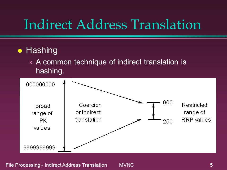File Processing - Indirect Address Translation MVNC16 Key Transformation Algorithms - Selection l The best way to choose a transform is to take the key set for the file and simulate using different transforms.