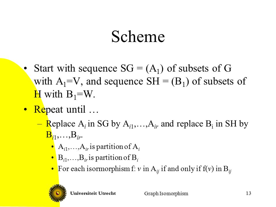 Graph Isomorphism 13 Scheme Start with sequence SG = (A 1 ) of subsets of G with A 1 =V, and sequence SH = (B 1 ) of subsets of H with B 1 =W.
