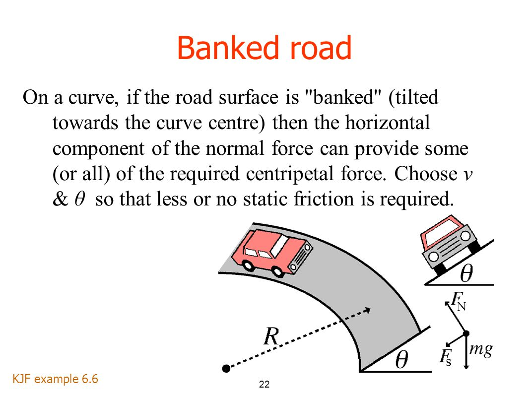 22 Banked road On a curve, if the road surface is banked (tilted towards the curve centre) then the horizontal component of the normal force can provide some (or all) of the required centripetal force.