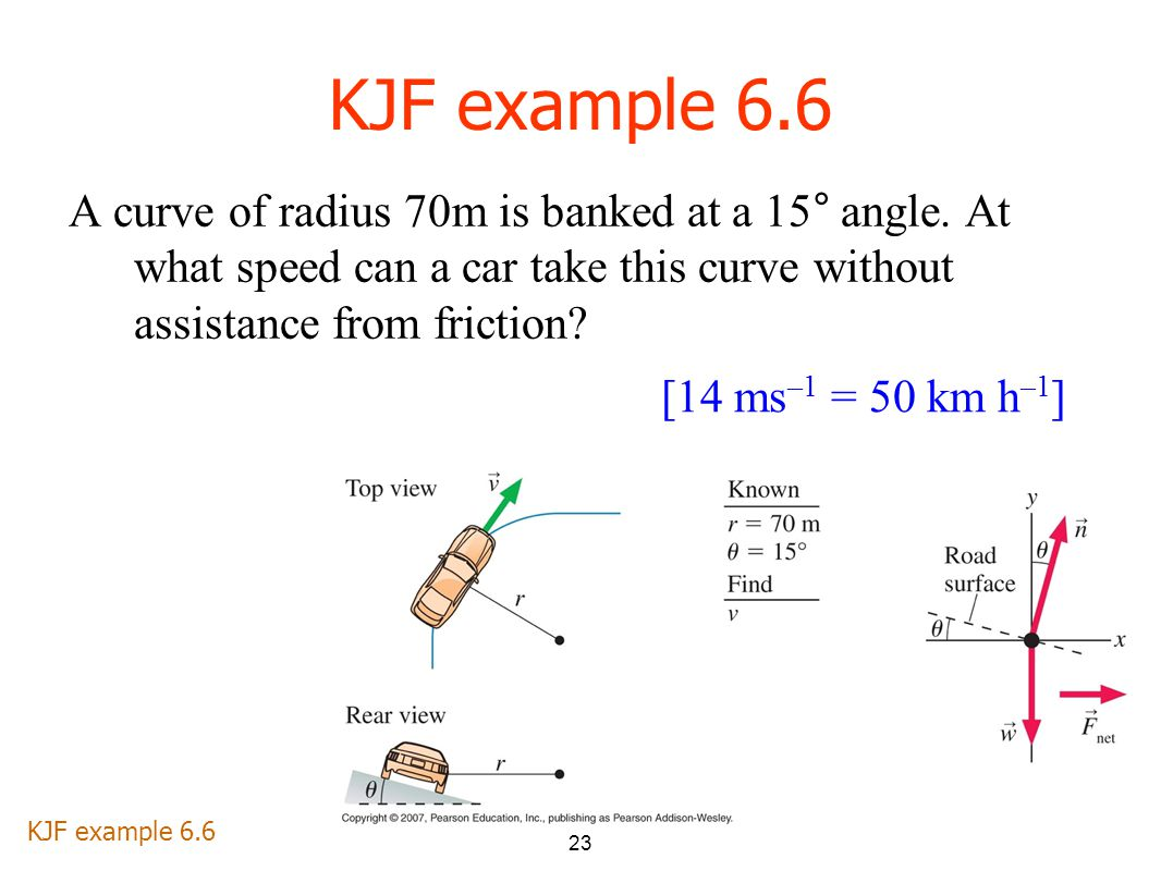 23 KJF example 6.6 A curve of radius 70m is banked at a 15° angle.
