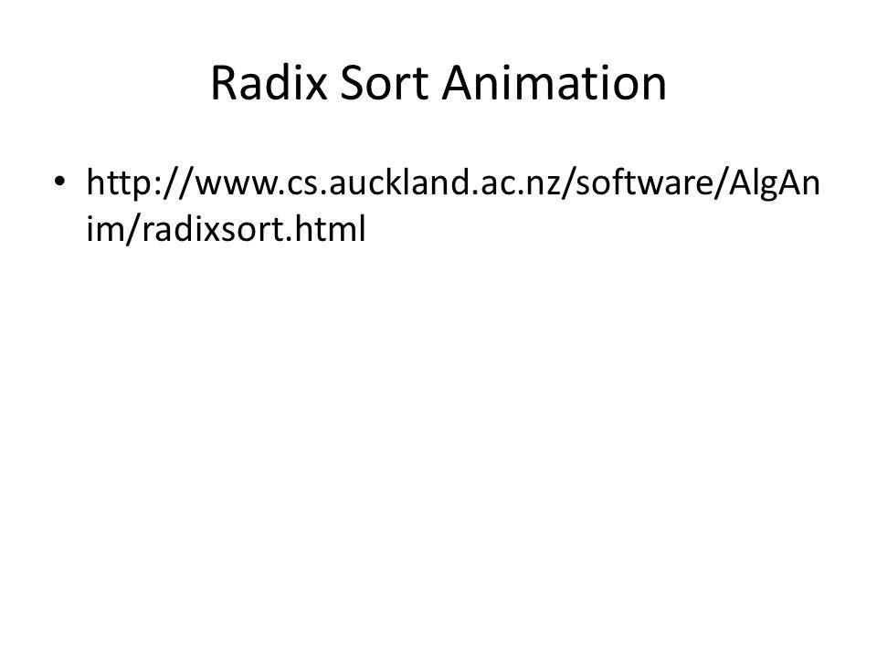 Radix Sort Animation http://www.cs.auckland.ac.nz/software/AlgAn im/radixsort.html