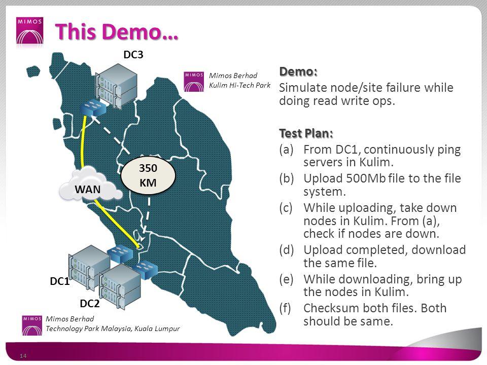 This Demo… 14 WAN DC1 DC2 Mimos Berhad Kulim Hi-Tech Park Demo: Simulate node/site failure while doing read write ops.