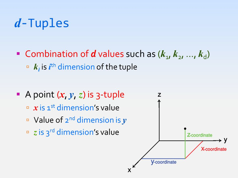 d -Tuples  Combination of d values such as ( k 1, k 2, …, k d )  k i is i th dimension of the tuple  A point ( x, y, z ) is 3-tuple  x is 1 st dim