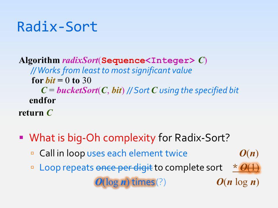 Radix-Sort