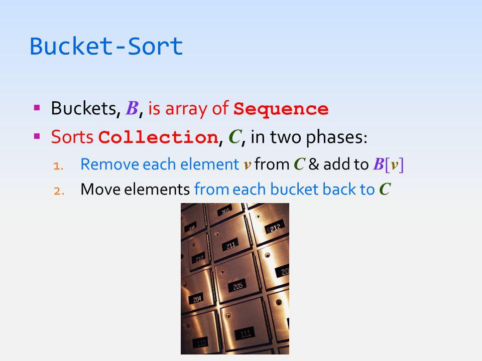 Bucket-Sort Algorithm Algorithm bucketSort( Sequence C) B = new Sequence [10] // & instantiate each Sequence // Phase 1 for each element v in C B[v].addLast(v) // Assumes each number in C between 0 & 9 endfor // Phase 2 loc = 0 for each Sequence b in B for each element v in b C.set(loc, v) loc += 1 endfor endfor return C